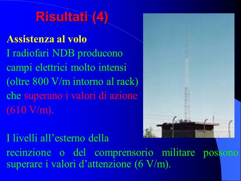 Risultati (4) Assistenza al volo I radiofari NDB producono