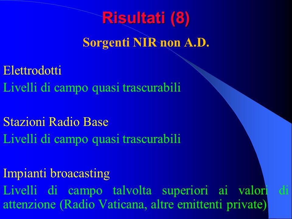Risultati (8) Sorgenti NIR non A.D. Elettrodotti