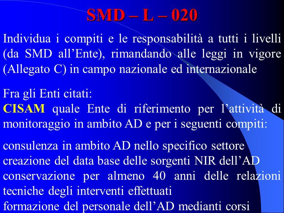 SMD – L – 020
