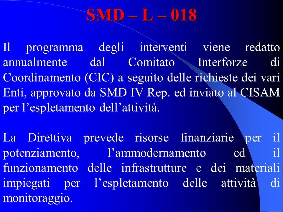 SMD – L – 018