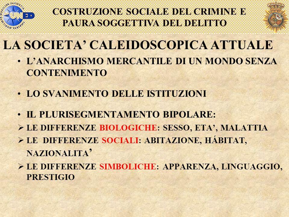 COSTRUZIONE SOCIALE DEL CRIMINE E PAURA SOGGETTIVA DEL DELITTO
