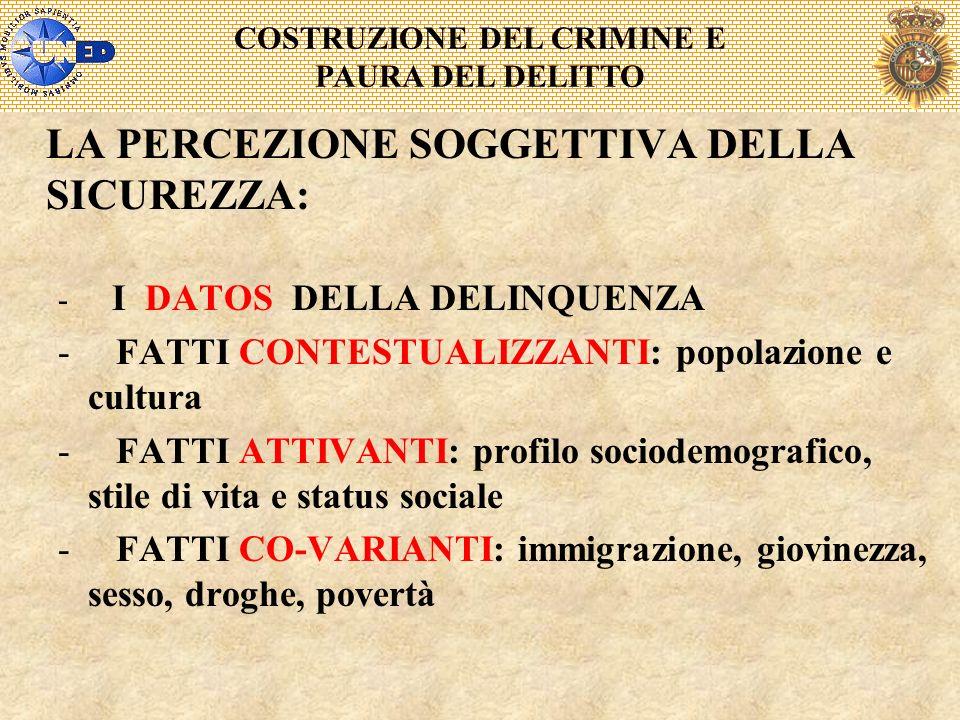 COSTRUZIONE DEL CRIMINE E