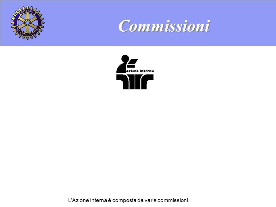 L'Azione Interna è composta da varie commissioni.