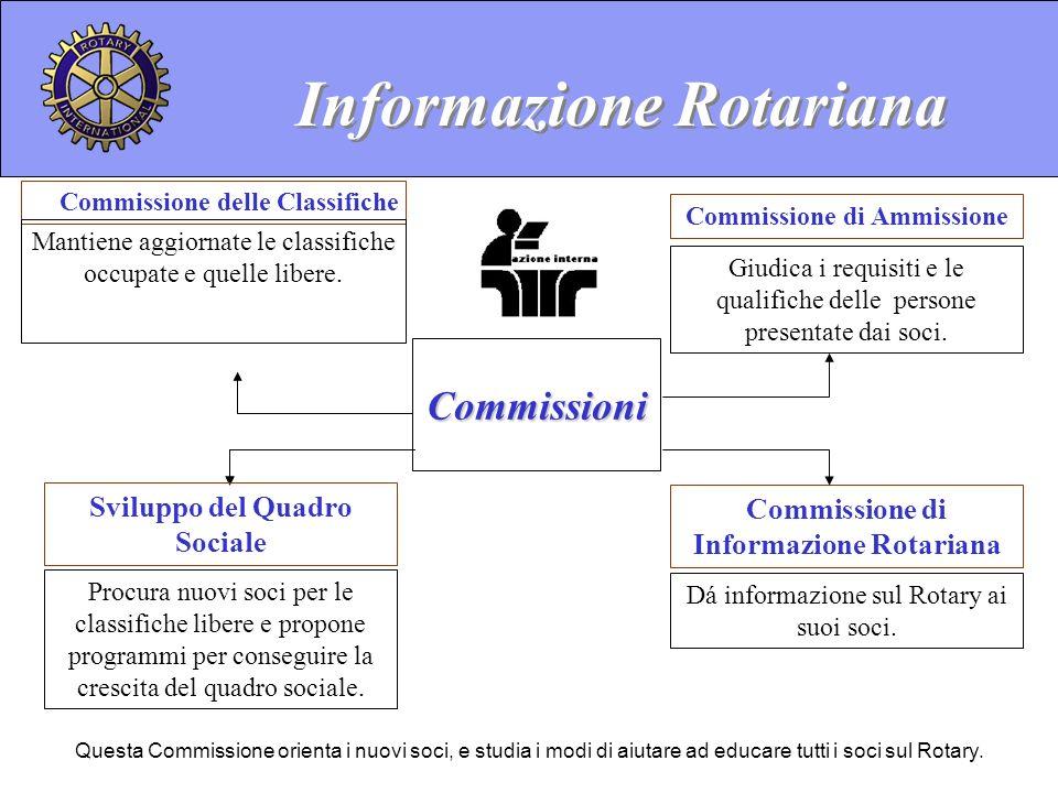 Informazione Rotariana