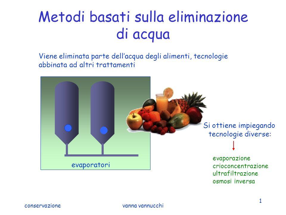 Metodi basati sulla eliminazione di acqua