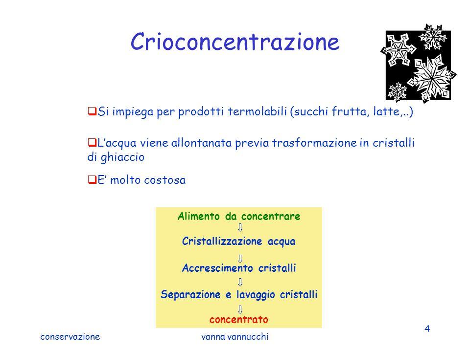 Crioconcentrazione Si impiega per prodotti termolabili (succhi frutta, latte,..) L'acqua viene allontanata previa trasformazione in cristalli.