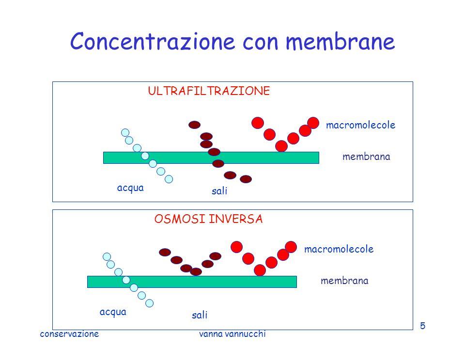 Concentrazione con membrane
