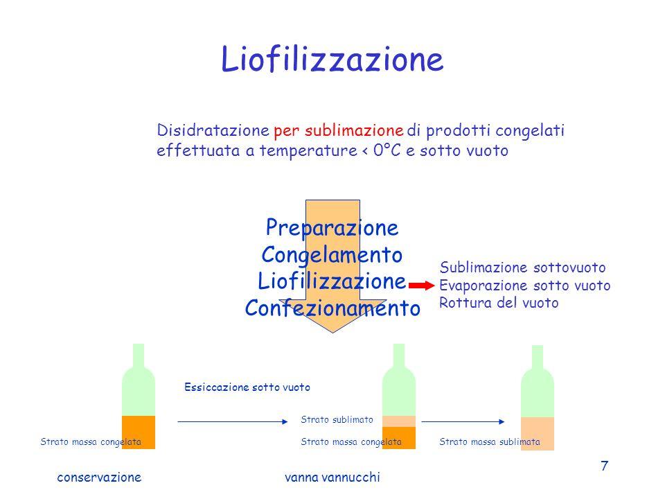 Liofilizzazione Preparazione Congelamento Liofilizzazione