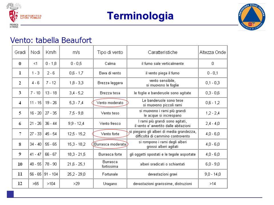 Terminologia DIPARTIMENTO II LAVORI PUBBLICI Vento: tabella Beaufort