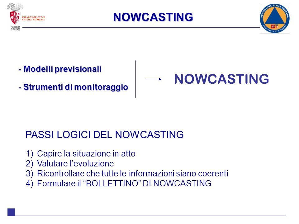 NOWCASTING NOWCASTING PASSI LOGICI DEL NOWCASTING Modelli previsionali