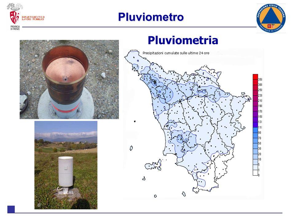 Pluviometro DIPARTIMENTO II LAVORI PUBBLICI Pluviometria