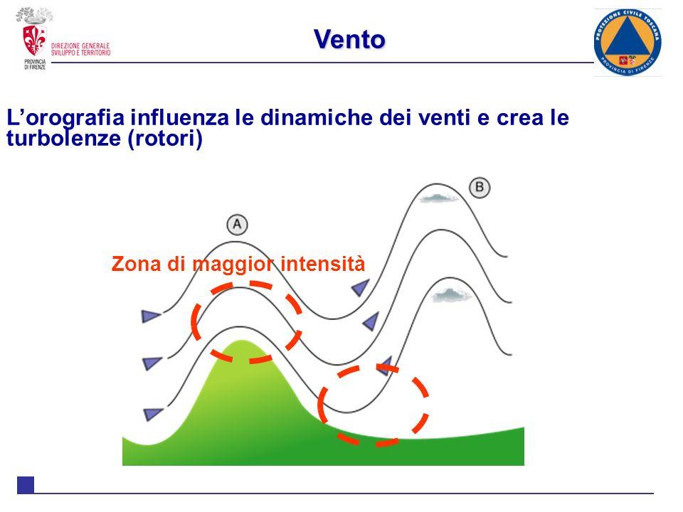 Vento L'orografia influenza le dinamiche dei venti e crea le turbolenze (rotori) Zona di maggior intensità.
