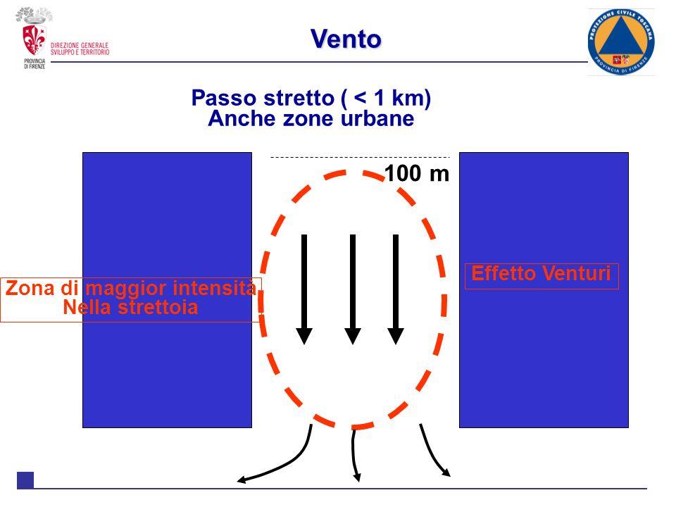 Passo stretto ( < 1 km) Zona di maggior intensità