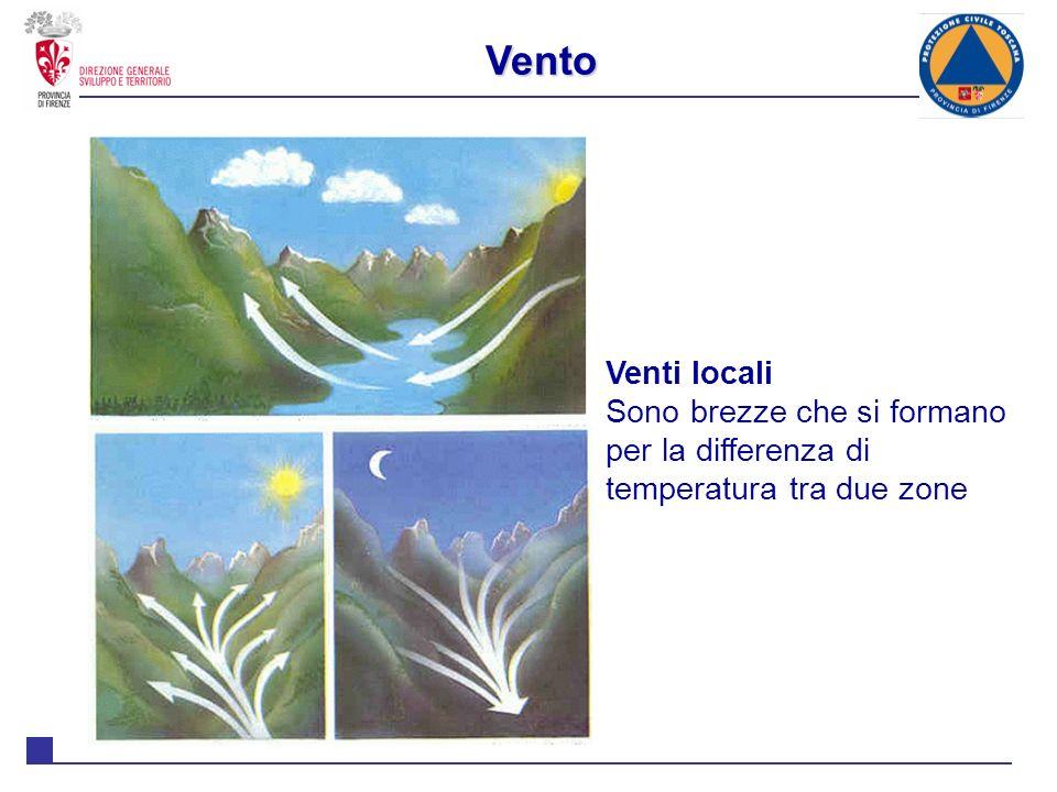 Vento Venti locali Sono brezze che si formano per la differenza di temperatura tra due zone