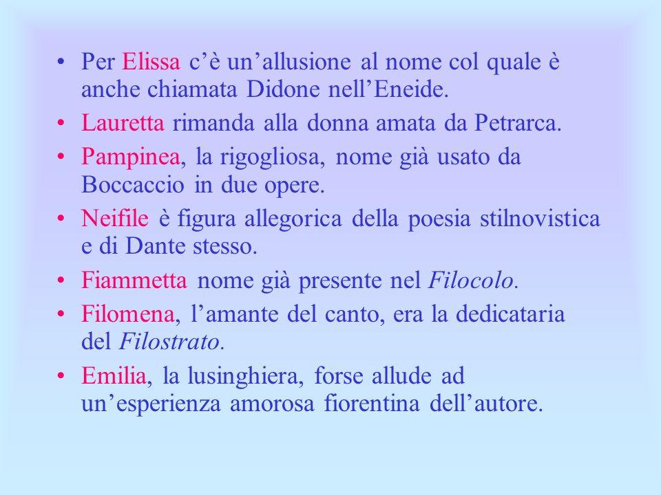 Per Elissa c'è un'allusione al nome col quale è anche chiamata Didone nell'Eneide.