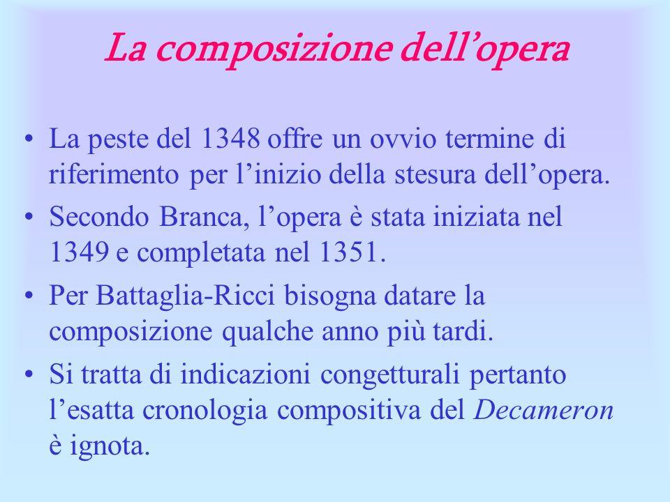 La composizione dell'opera