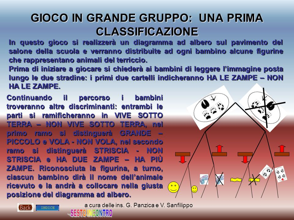GIOCO IN GRANDE GRUPPO: UNA PRIMA CLASSIFICAZIONE