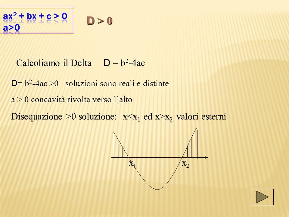 D > 0 ax2 + bx + c > 0 a>0 Calcoliamo il Delta D = b2-4ac