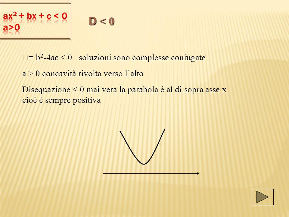 D < 0 ax2 + bx + c < 0 a>0