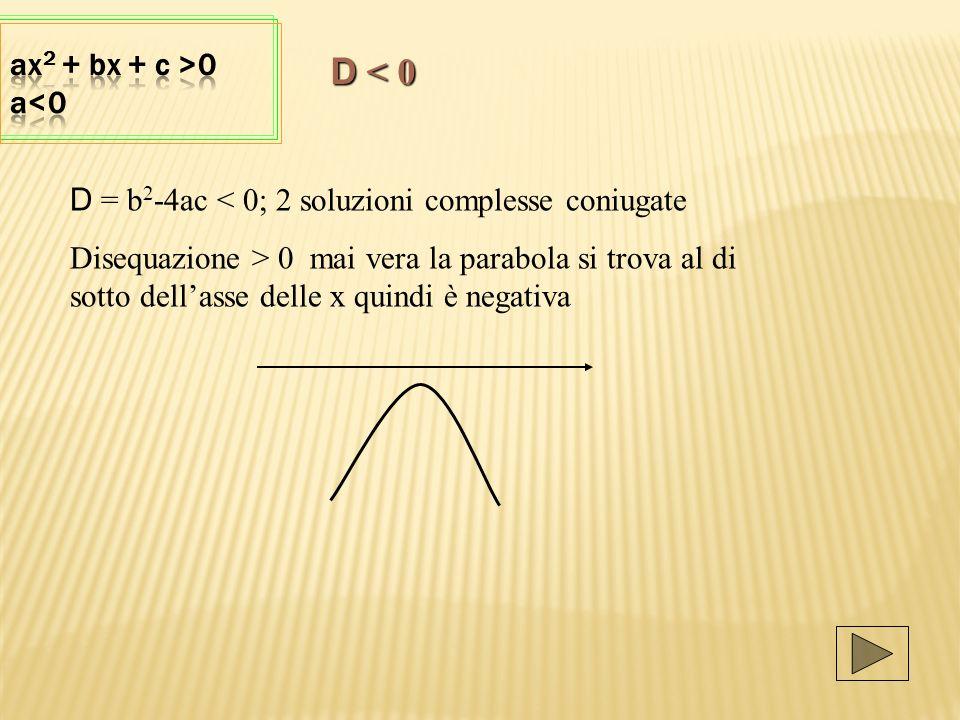 D < 0 ax2 + bx + c >0 a<0