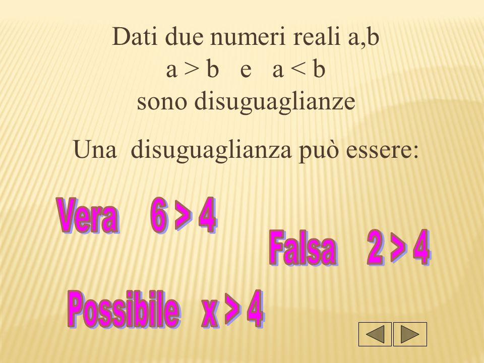 Dati due numeri reali a,b a > b e a < b sono disuguaglianze