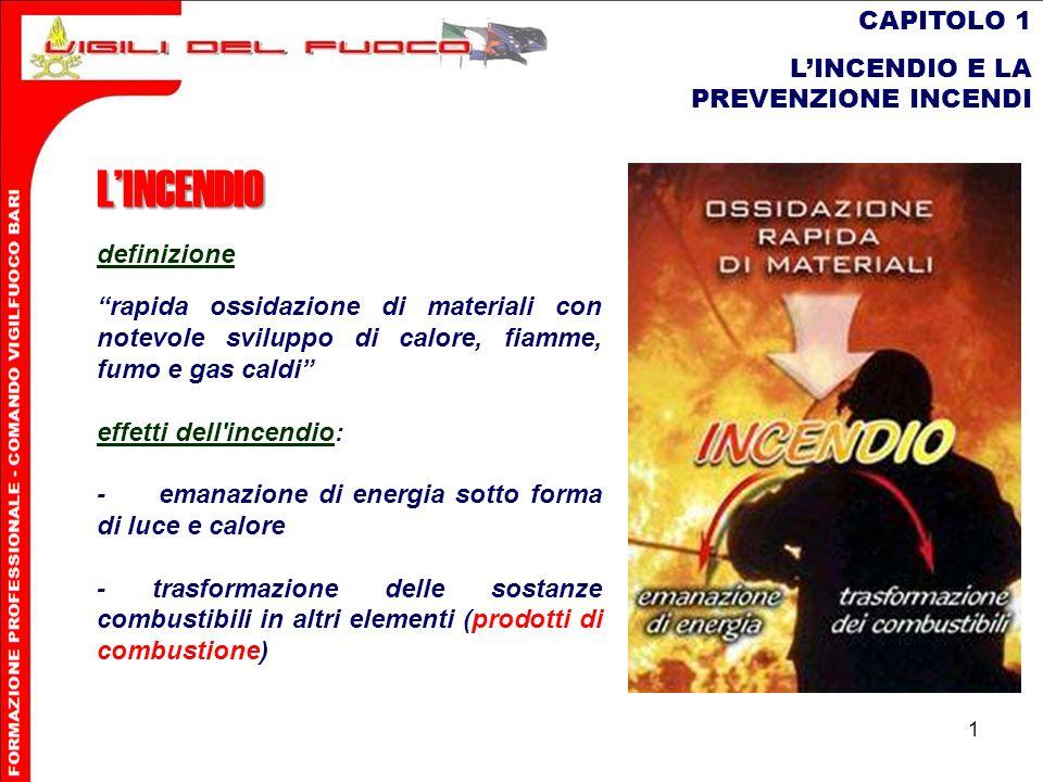 L'INCENDIO CAPITOLO 1 L'INCENDIO E LA PREVENZIONE INCENDI definizione