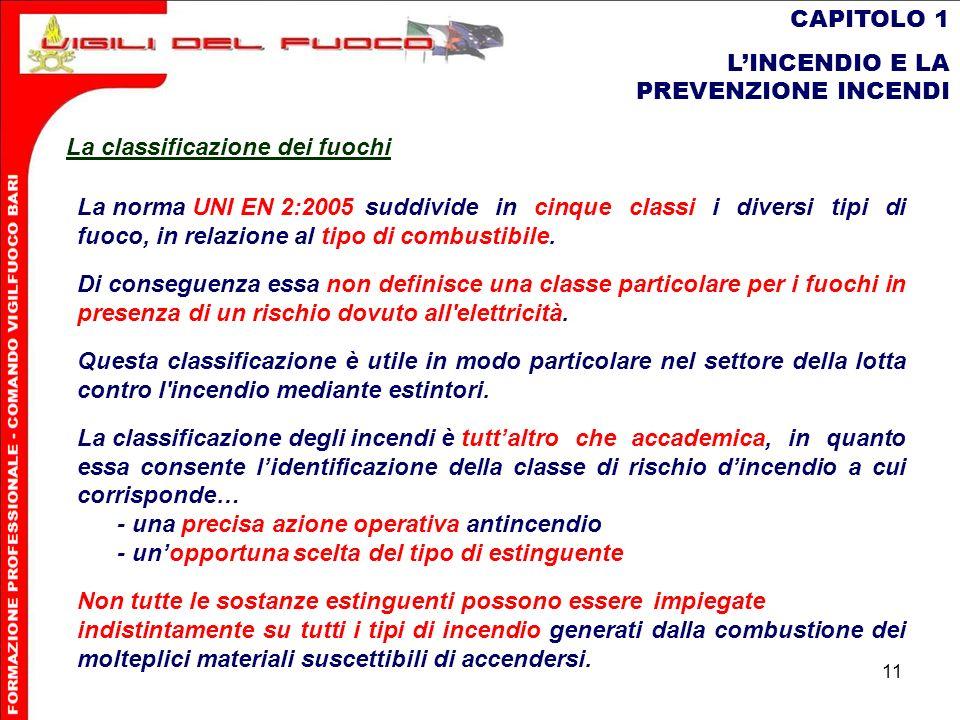 CAPITOLO 1 L'INCENDIO E LA PREVENZIONE INCENDI. La classificazione dei fuochi.