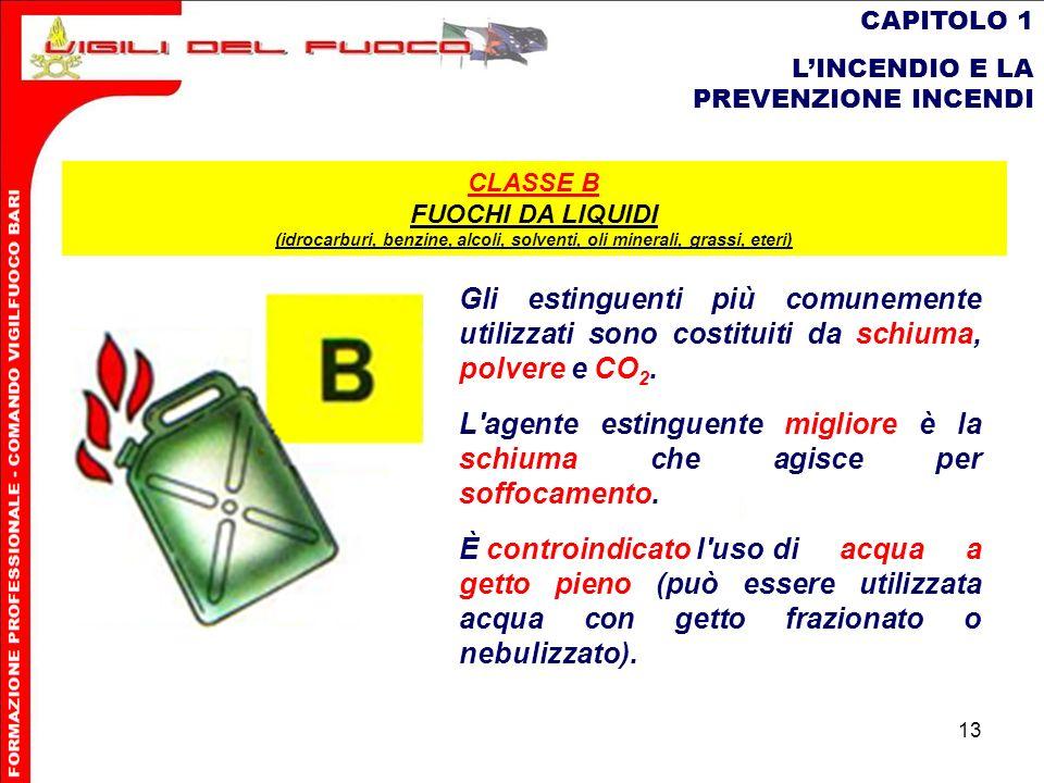 (idrocarburi, benzine, alcoli, solventi, oli minerali, grassi, eteri)