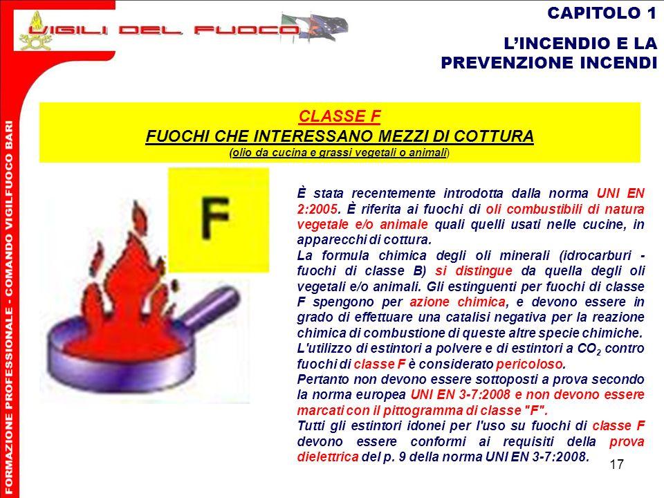FUOCHI CHE INTERESSANO MEZZI DI COTTURA