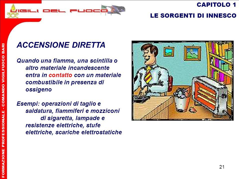 ACCENSIONE DIRETTA CAPITOLO 1 LE SORGENTI DI INNESCO