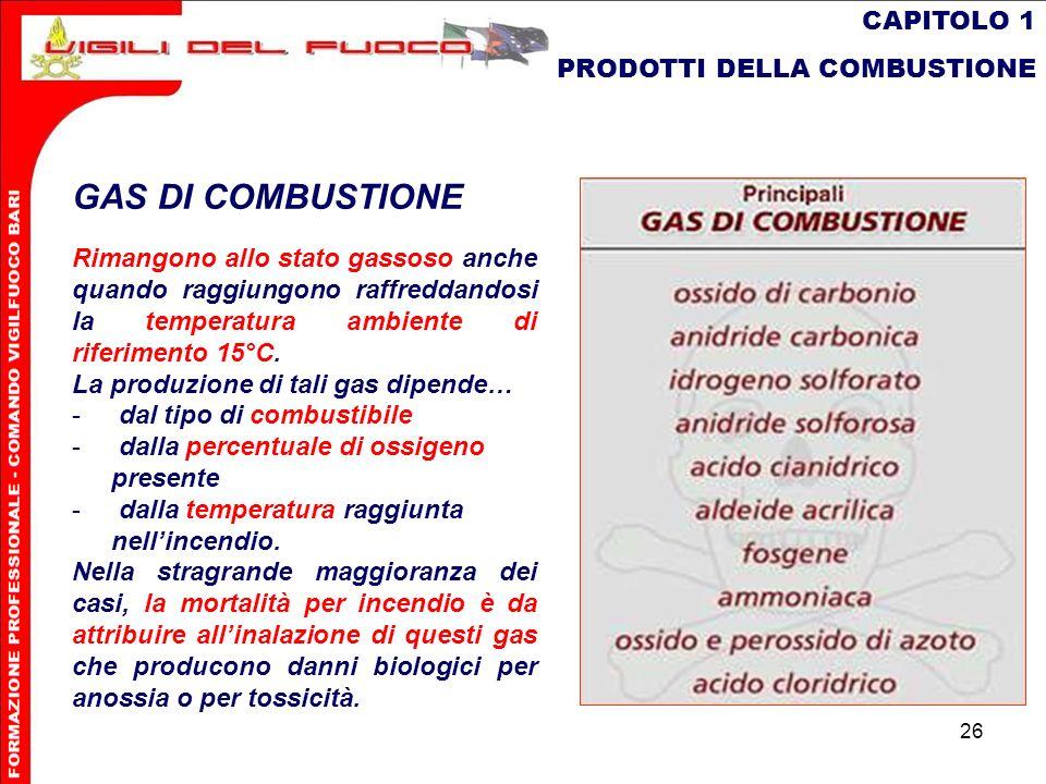 GAS DI COMBUSTIONE CAPITOLO 1 PRODOTTI DELLA COMBUSTIONE