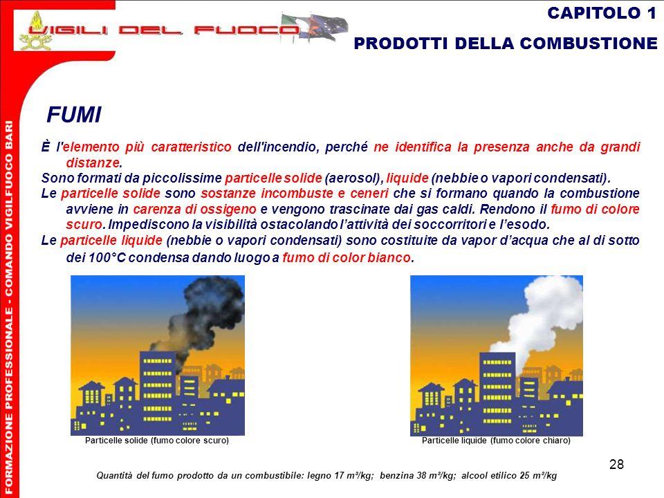 FUMI CAPITOLO 1 PRODOTTI DELLA COMBUSTIONE