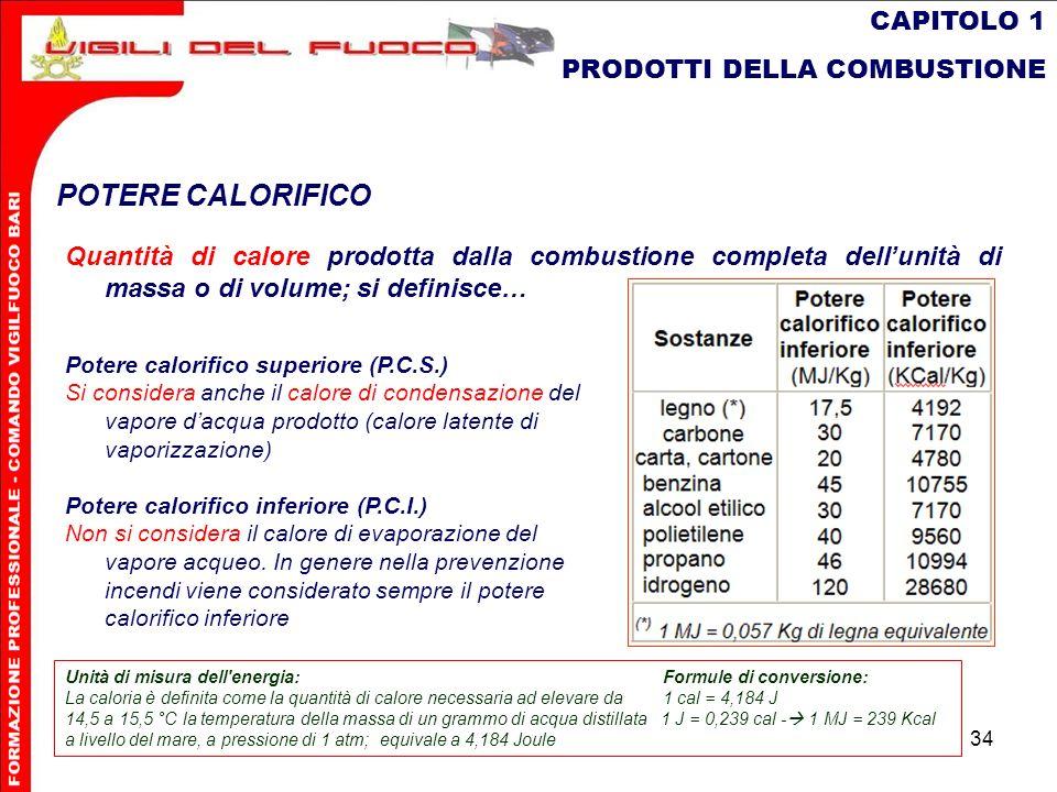 POTERE CALORIFICO CAPITOLO 1 PRODOTTI DELLA COMBUSTIONE