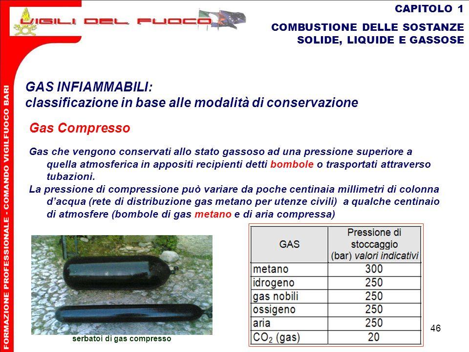 serbatoi di gas compresso