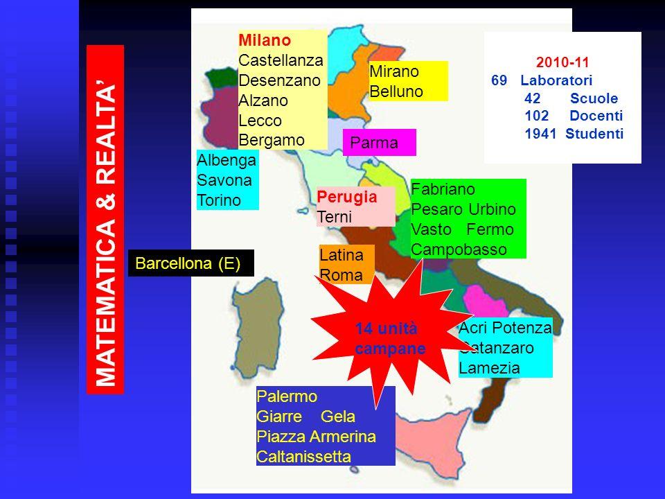 MATEMATICA & REALTA' Milano Castellanza Desenzano Alzano Lecco Bergamo