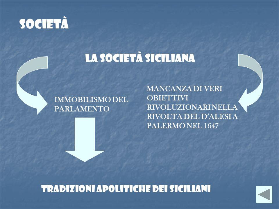 società La società siciliana TRADIZIONI APOLITICHE DEI SICILIANI