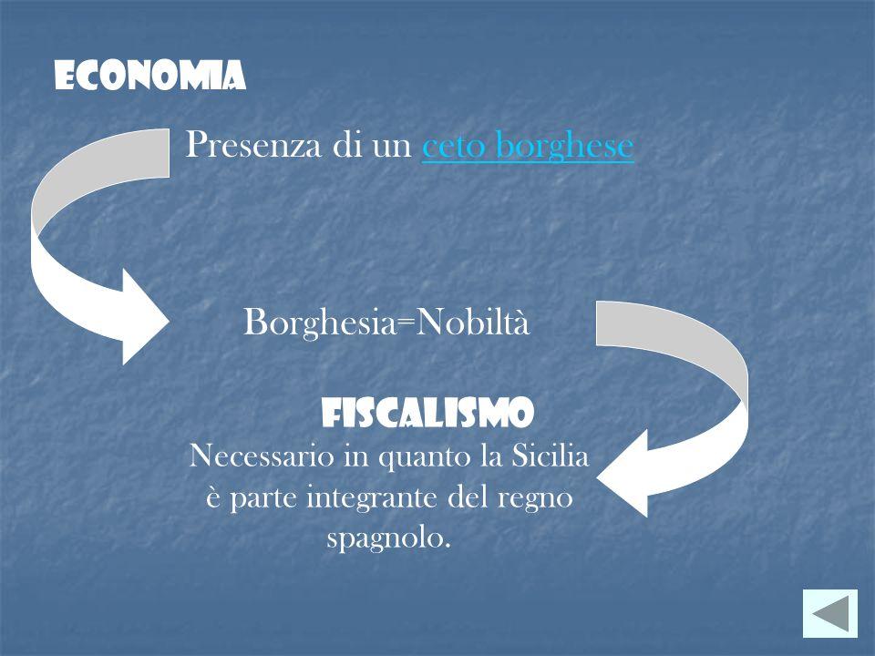 Economia Presenza di un ceto borghese. Borghesia=Nobiltà.