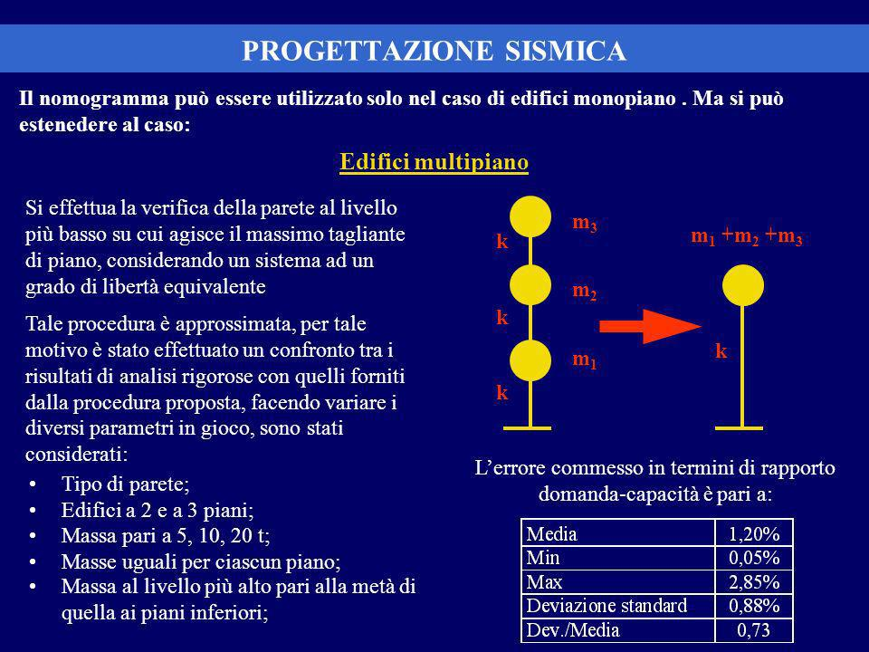 PROGETTAZIONE SISMICA