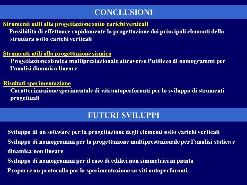 CONCLUSIONI FUTURI SVILUPPI