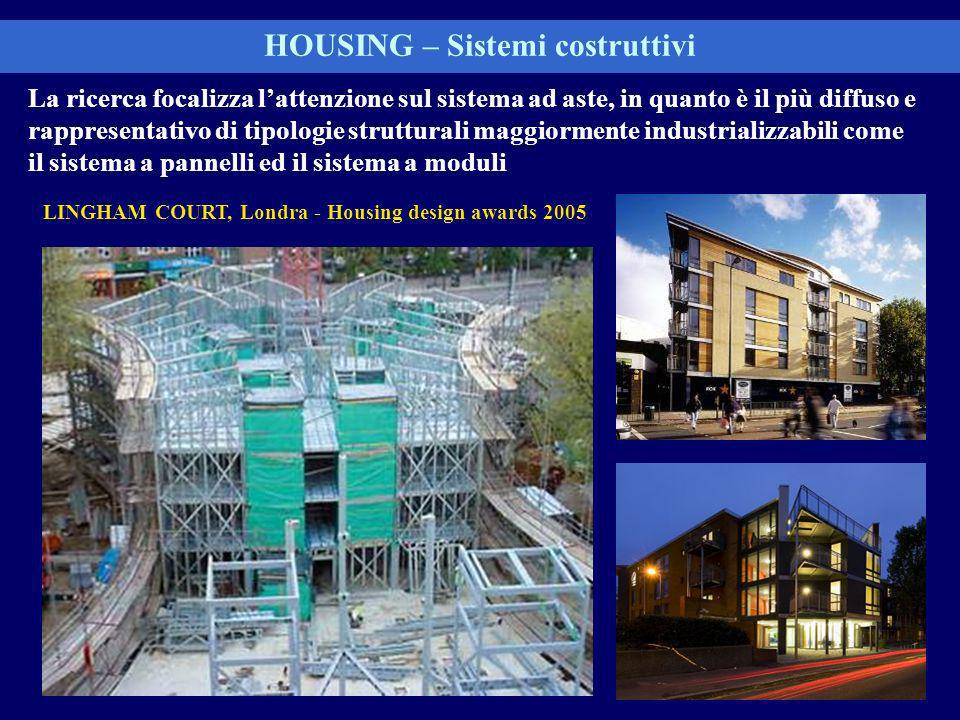HOUSING – Sistemi costruttivi
