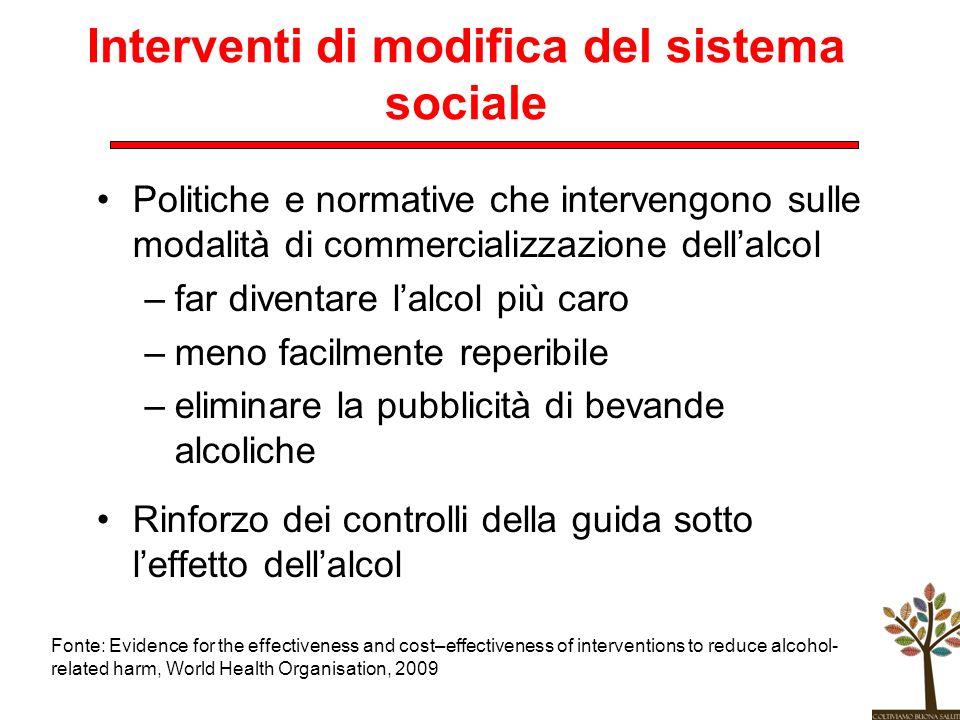 Interventi di modifica del sistema sociale