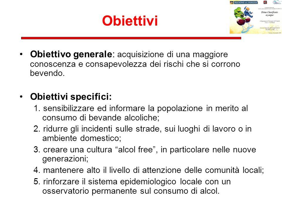 Obiettivi Obiettivo generale: acquisizione di una maggiore conoscenza e consapevolezza dei rischi che si corrono bevendo.