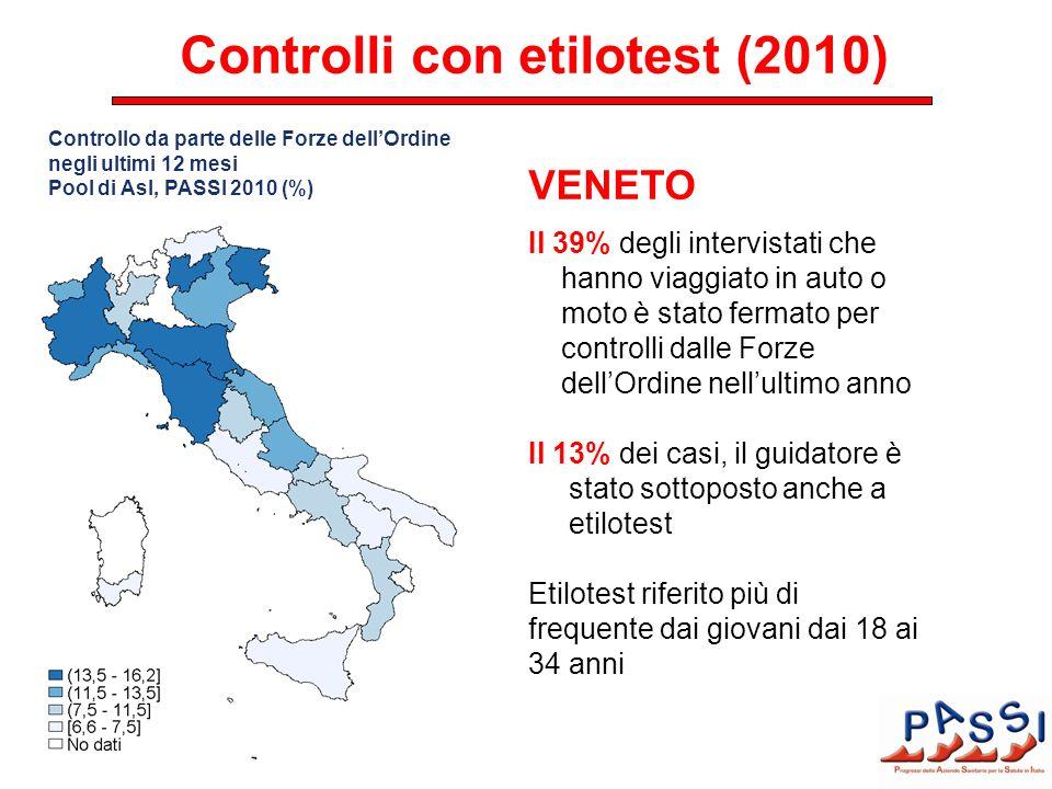 Controlli con etilotest (2010)