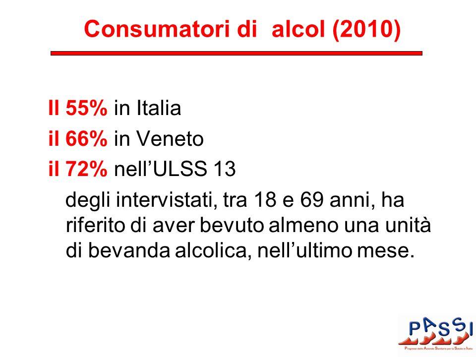 Consumatori di alcol (2010)