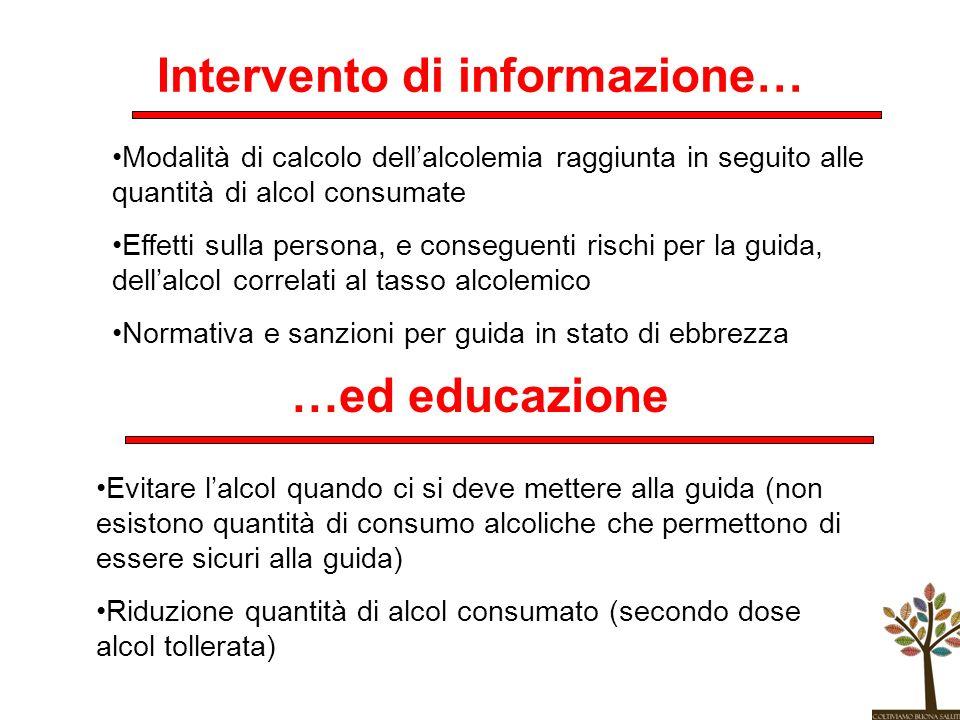 Intervento di informazione…