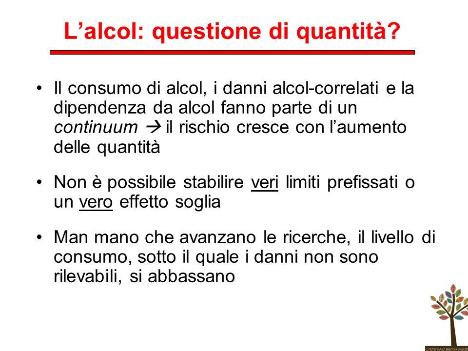 L'alcol: questione di quantità