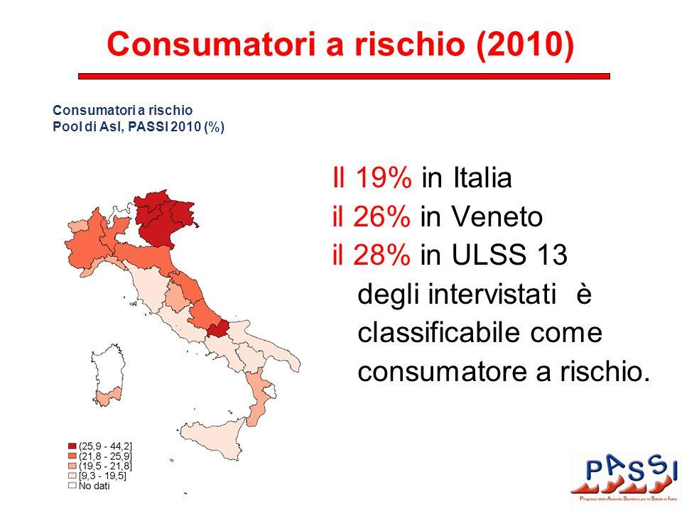 Consumatori a rischio (2010)