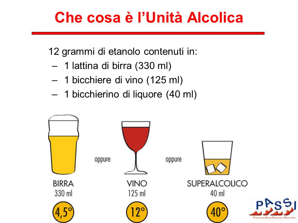 Che cosa è l'Unità Alcolica