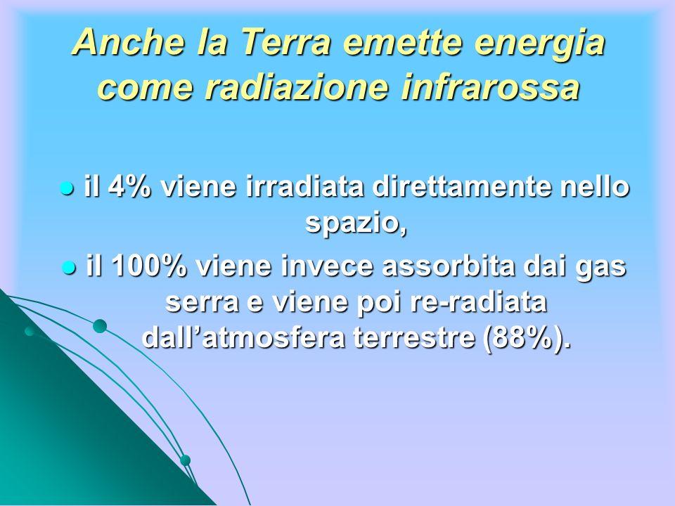Anche la Terra emette energia come radiazione infrarossa