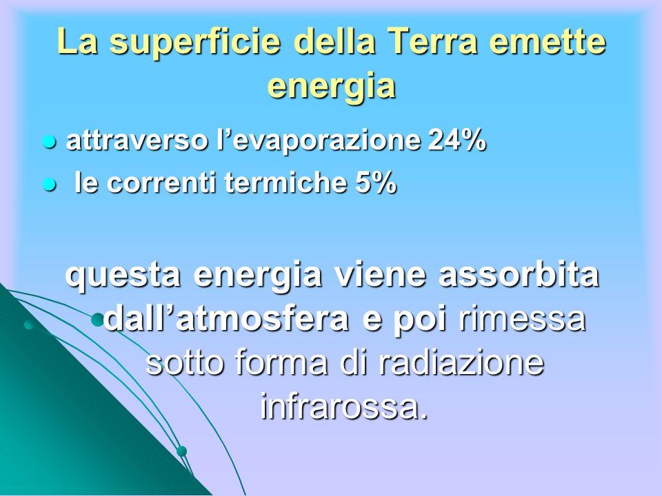 La superficie della Terra emette energia